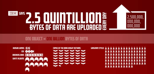 Visit Steadman's blog for quintillion explained.